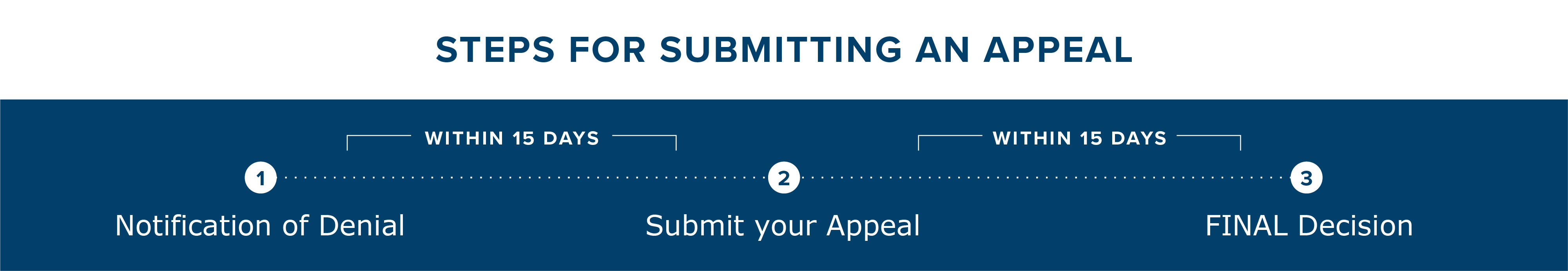 appeal blue - Temple Transfer Application Due Date