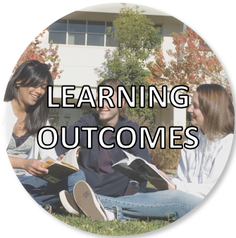 CPP Political Science Learning Outcomes
