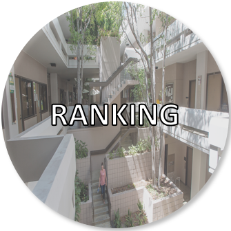 CPP Political Science Ranking