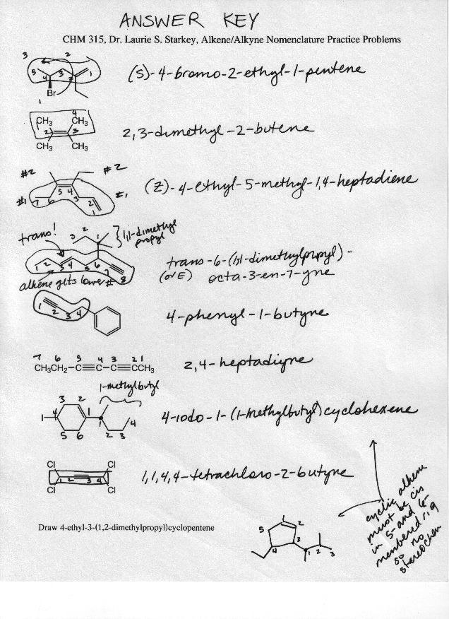 Dr Starkeys CHM 315 Organic Chemistry – Naming Alkenes Worksheet