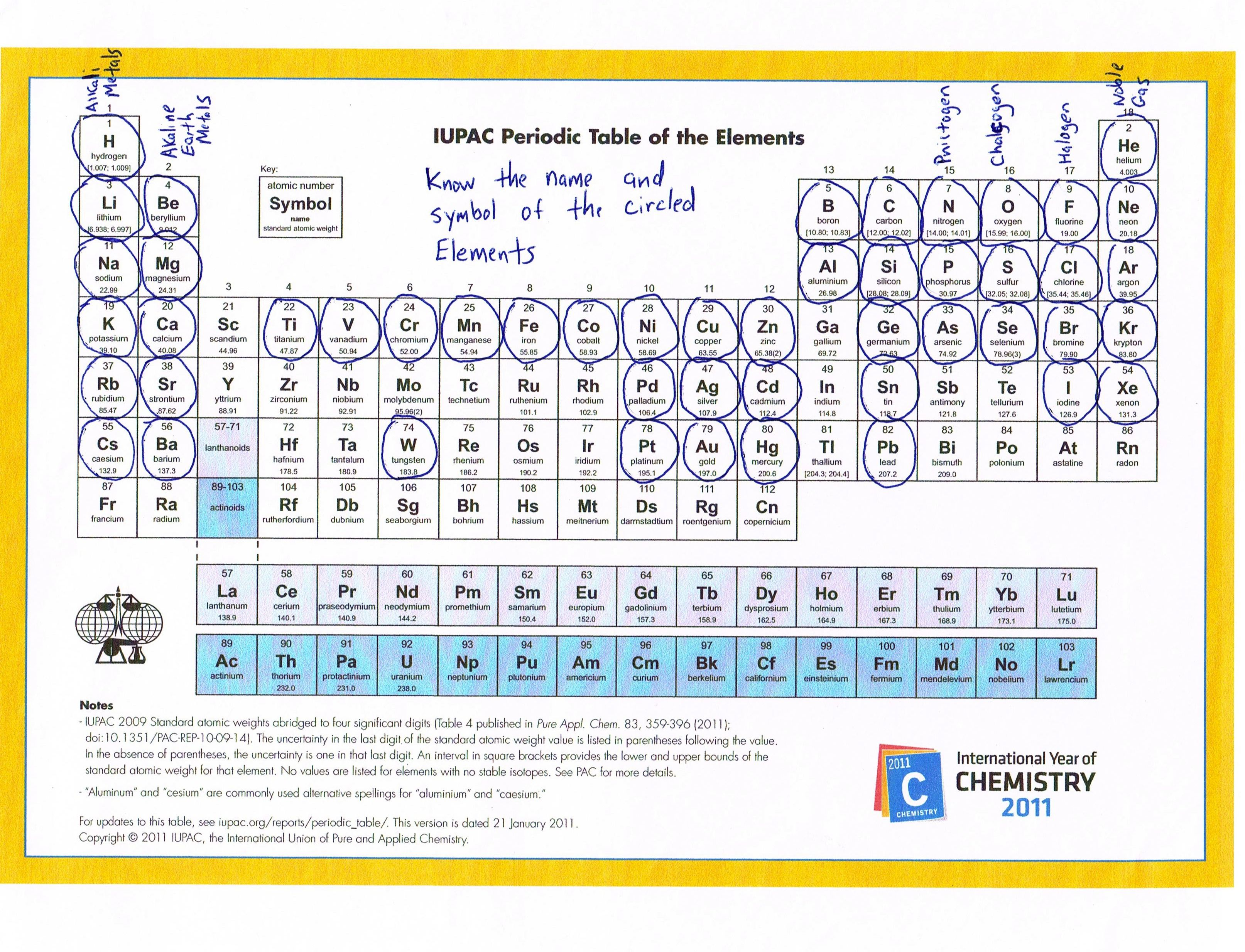 chem 121 Chem 121 general chemistry i fundamental principles of chemistry including nomenclature, atomic structure, chemical bonding, molecular structure, states of matter and solutions satisfies the natural sciences core curriculum co- requisite(s): math 126 (formerly chem 101) $45 lab fee.